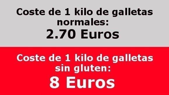Gobierno de España: facilite la compra de alimentos sin gluten para celíacos