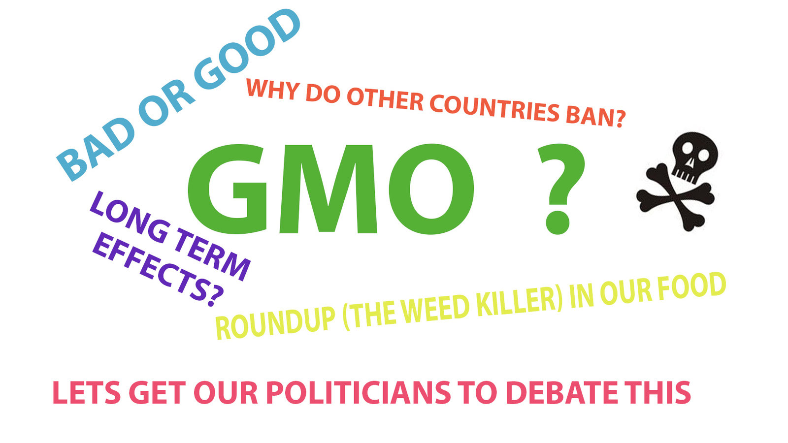 bioethical issues on genetically modified organisms Part two in a discussion about gmo safety, ethical concerns, the environment  and health with regards to eating gmo products.