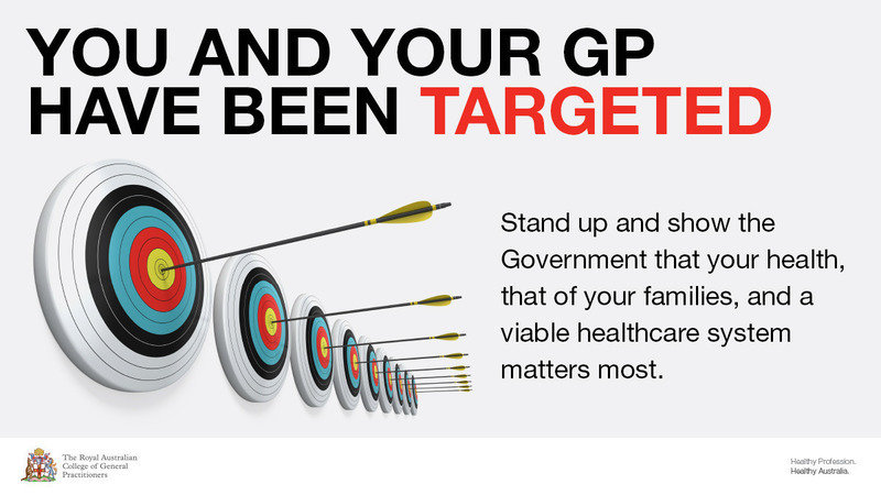 RACGP Campaign image of arrows going into targets accompanied by the slogan 'You and Your GP have been targeted'
